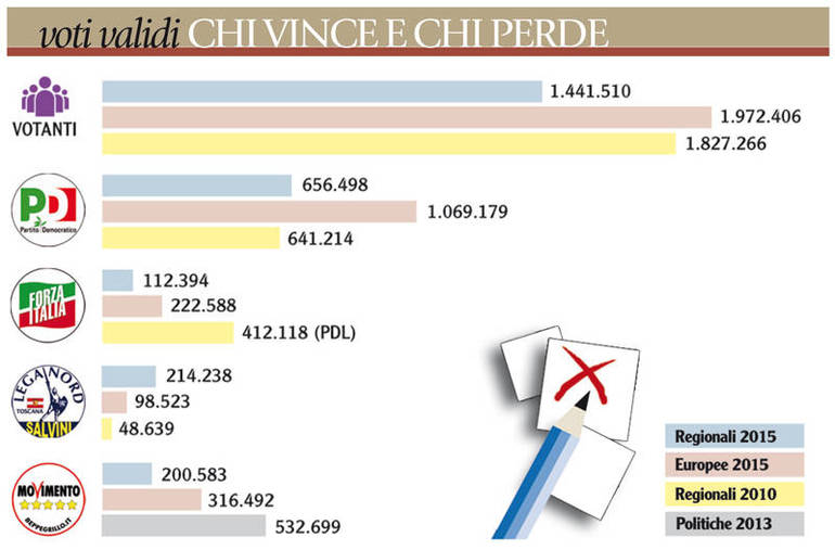 chivince